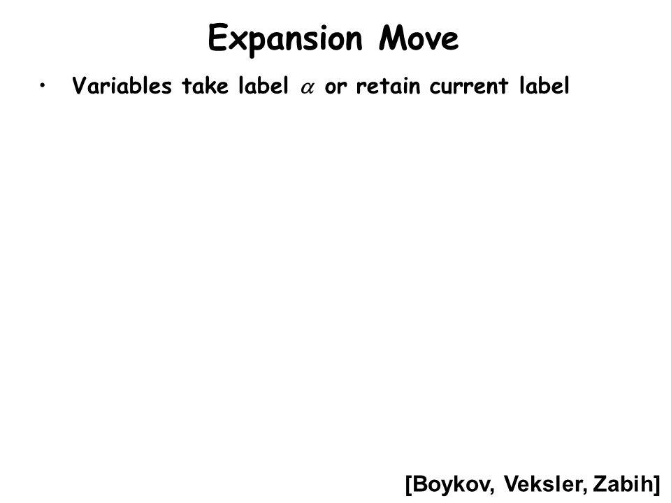 Expansion Move [Boykov, Veksler, Zabih] Variables take label or retain current label