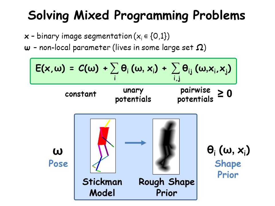 Solving Mixed Programming Problems x – binary image segmentation (x i {0,1}) ω – non-local parameter (lives in some large set Ω) constant unary potent