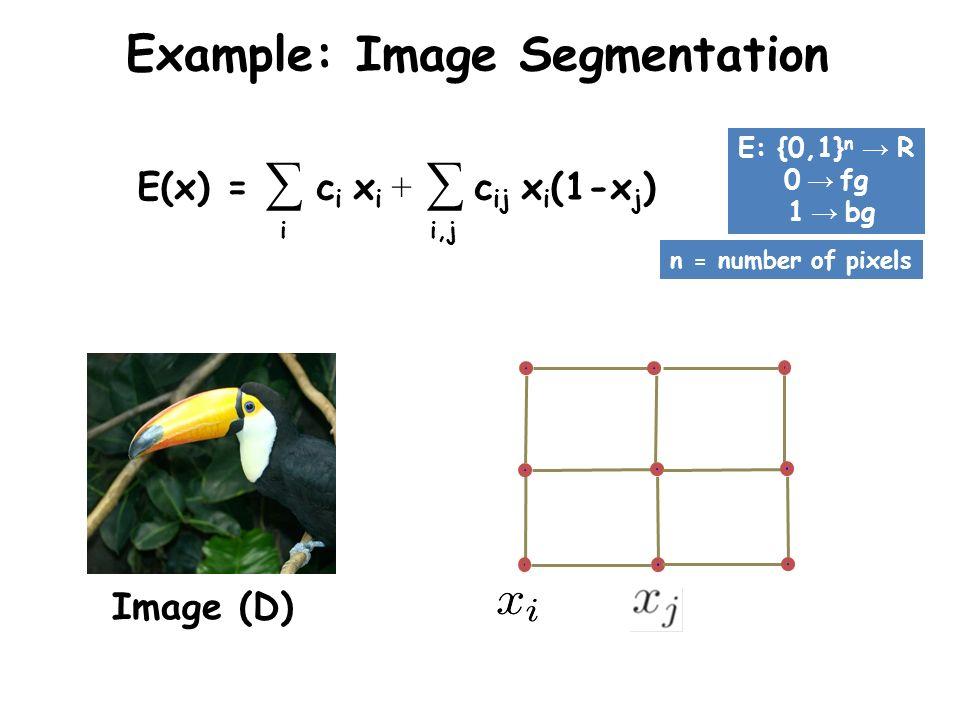 Example: Image Segmentation E(x) = c i x i + c ij x i (1-x j ) E: {0,1} n R 0 fg 1 bg Image (D) ii,j n = number of pixels