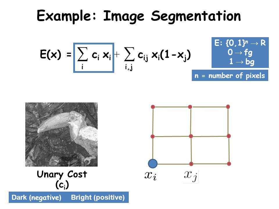 Example: Image Segmentation E(x) = c i x i + c ij x i (1-x j ) E: {0,1} n R 0 fg 1 bg ii,j Unary Cost (c i ) Dark ( negative ) Bright (positive) n = n