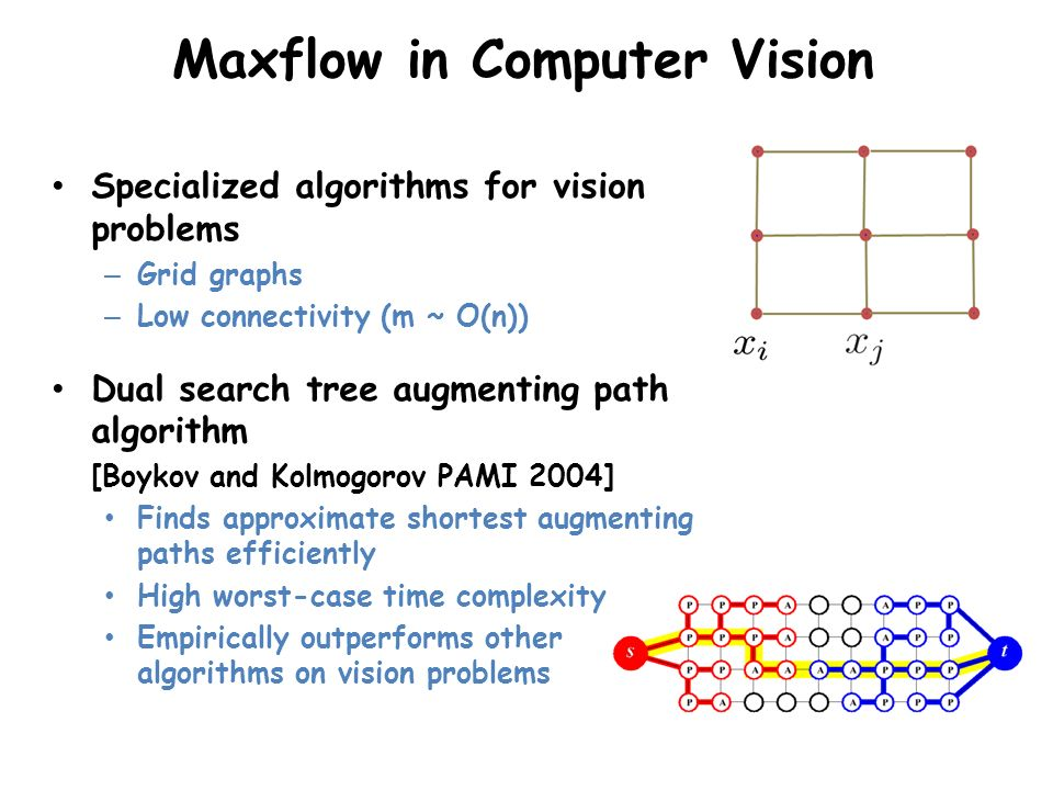 Maxflow in Computer Vision Specialized algorithms for vision problems – Grid graphs – Low connectivity (m ~ O(n)) Dual search tree augmenting path alg