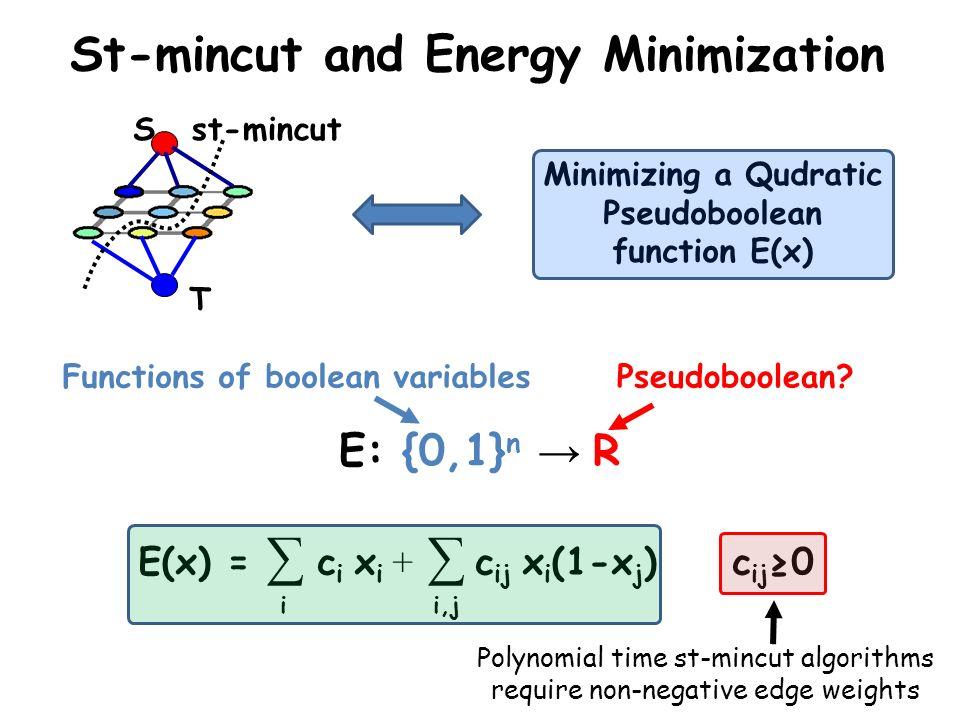 St-mincut and Energy Minimization T Sst-mincut E: {0,1} n R Minimizing a Qudratic Pseudoboolean function E(x) Functions of boolean variablesPseudobool