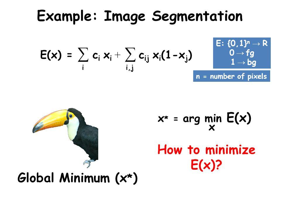 Example: Image Segmentation E(x) = c i x i + c ij x i (1-x j ) E: {0,1} n R 0 fg 1 bg ii,j Global Minimum (x * ) x * = arg min E(x) x How to minimize