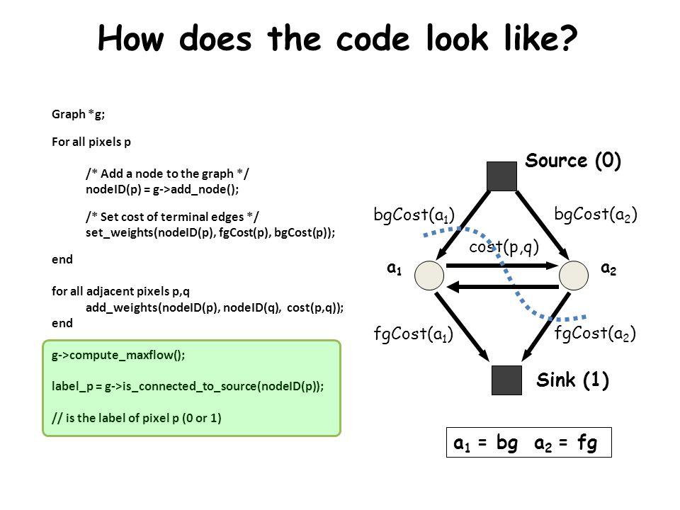 Graph *g; For all pixels p /* Add a node to the graph */ nodeID(p) = g->add_node(); /* Set cost of terminal edges */ set_weights(nodeID(p), fgCost(p),