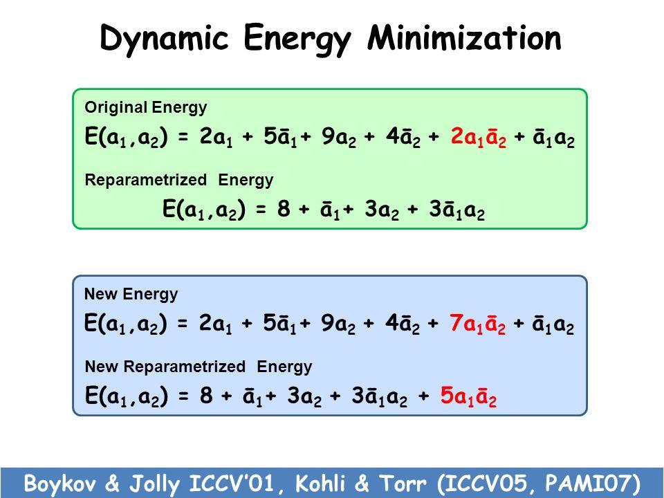 Reparametrized Energy Dynamic Energy Minimization Kohli & Torr (ICCV05, PAMI07) Boykov & Jolly ICCV01, Kohli & Torr (ICCV05, PAMI07) E(a 1,a 2 ) = 2a