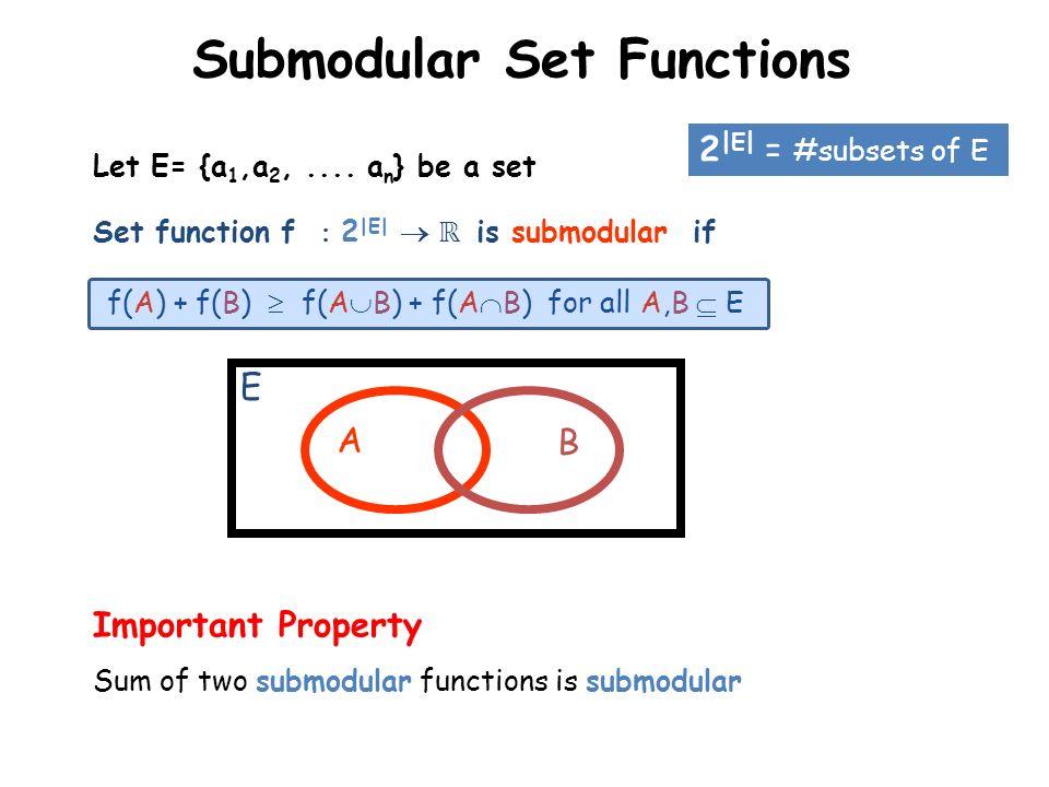 Submodular Set Functions Set function f 2 |E| is submodular if E A B f(A) + f(B) f(A B) + f(A B) for all A,B E 2 |E| = #subsets of E Let E= {a 1,a 2,.