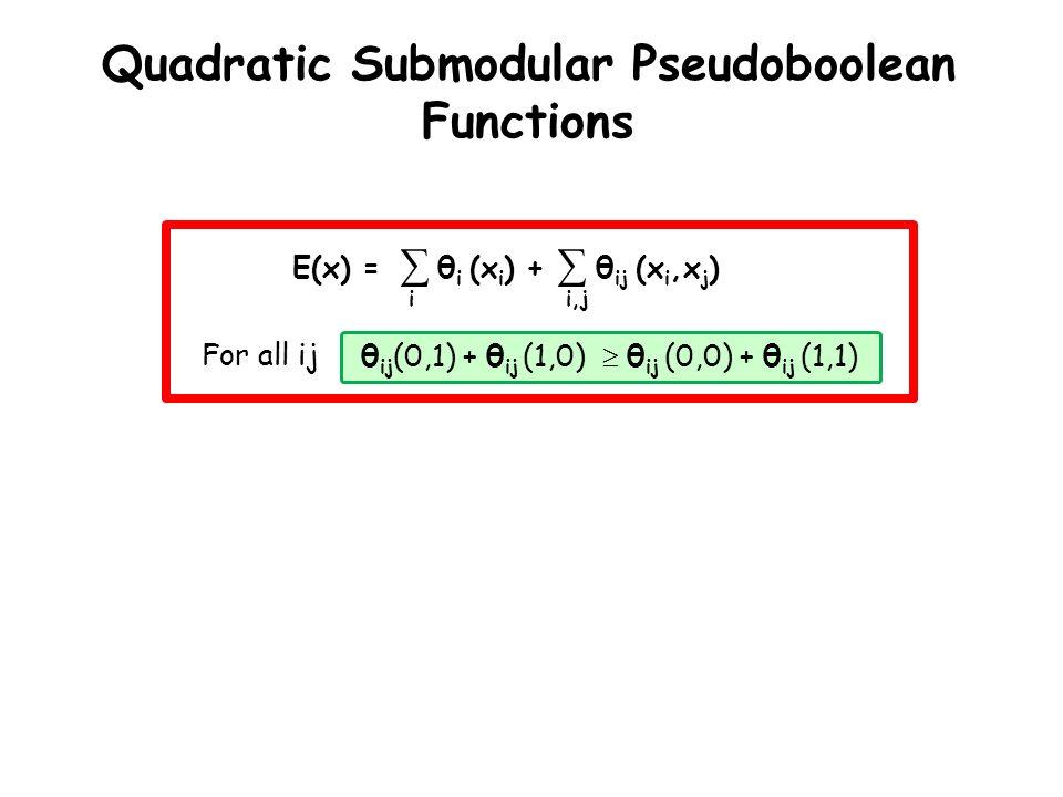 E(x) = θ i (x i ) + θ ij (x i,x j ) i,ji Quadratic Submodular Pseudoboolean Functions θ ij (0,1) + θ ij (1,0) θ ij (0,0) + θ ij (1,1)For all ij