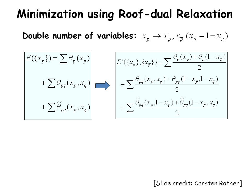 Double number of variables: Minimization using Roof-dual Relaxation [Slide credit: Carsten Rother]