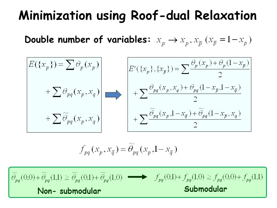 Double number of variables: Minimization using Roof-dual Relaxation Non- submodular Submodular
