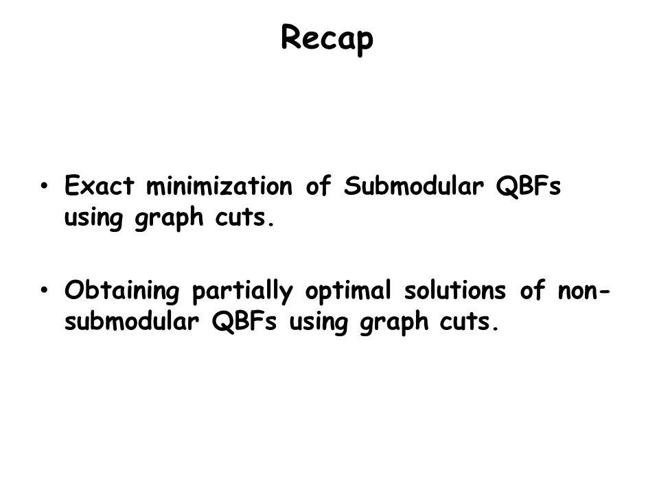 Recap Exact minimization of Submodular QBFs using graph cuts. Obtaining partially optimal solutions of non- submodular QBFs using graph cuts.