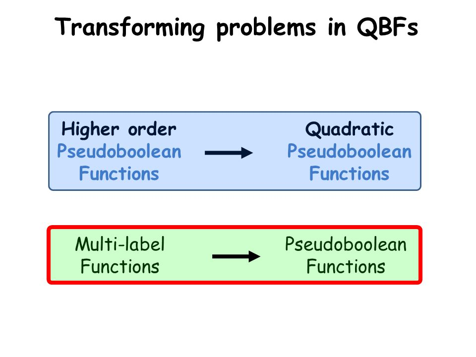 Transforming problems in QBFs Multi-label Functions Pseudoboolean Functions Higher order Pseudoboolean Functions Quadratic Pseudoboolean Functions