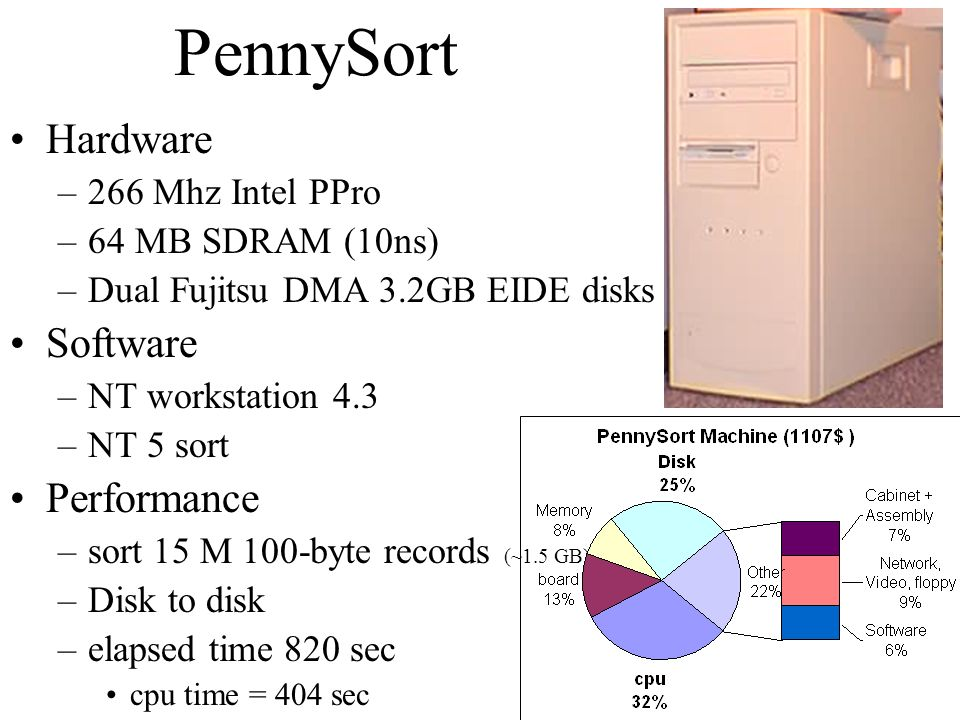 6 PennySort Hardware –266 Mhz Intel PPro –64 MB SDRAM (10ns) –Dual Fujitsu DMA 3.2GB EIDE disks Software –NT workstation 4.3 –NT 5 sort Performance –sort 15 M 100-byte records (~1.5 GB) –Disk to disk –elapsed time 820 sec cpu time = 404 sec