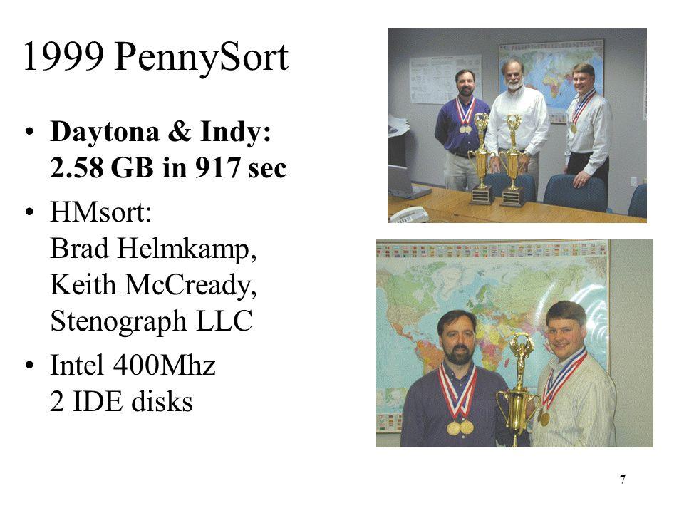7 1999 PennySort Daytona & Indy: 2.58 GB in 917 sec HMsort: Brad Helmkamp, Keith McCready, Stenograph LLC Intel 400Mhz 2 IDE disks