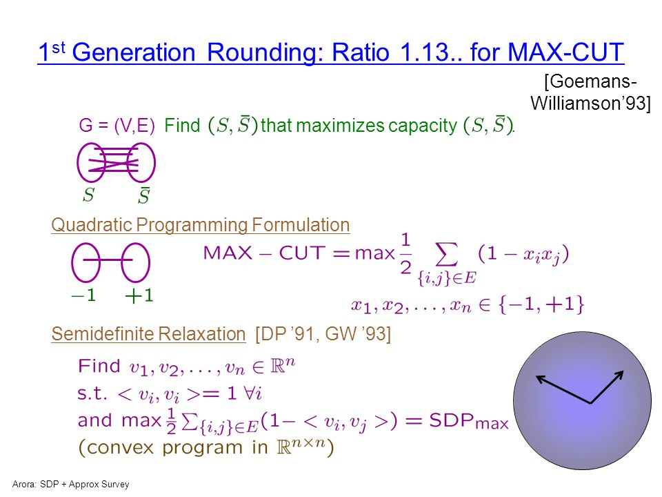 Arora: SDP + Approx Survey SDP rounding: The two generations Generation 1: *Uses random hyperplane as in [GW]; * Edge-by-edge analysis Max-2SAT and Max-CUT [GW94] ;Graph coloring [KMS95]; MAX-3SAT [KZ97]; Algorithms for Unique Games;..