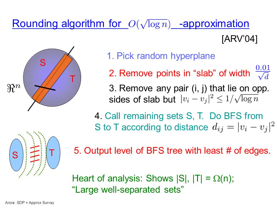 Arora: SDP + Approx Survey 2 nd Generation: for c-balanced separator G= (V, E); constant c >0 Goal: Find cut s.t.