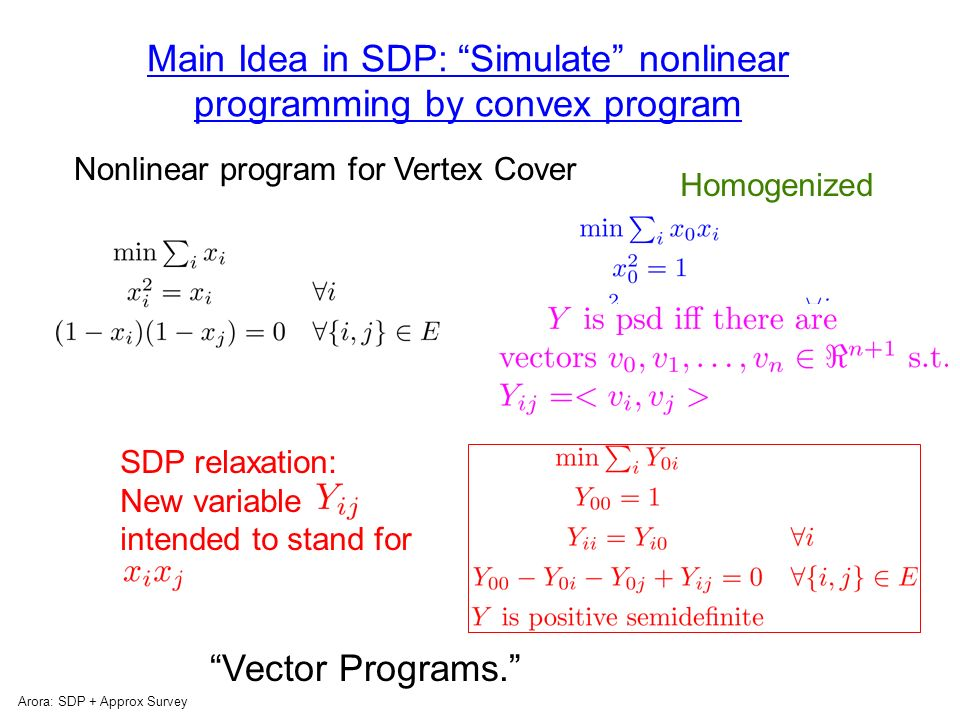 Arora: SDP + Approx Survey SDP = Generalization of linear programming; vector programming Graph Vector Representation.