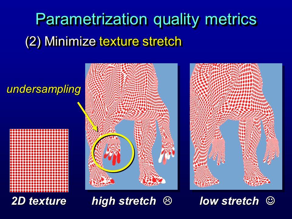 Parametrization quality metrics (2) Minimize texture stretch high stretch high stretch low stretch low stretch 2D texture undersampling