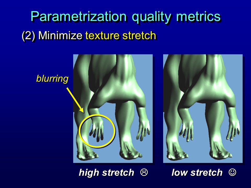 Parametrization quality metrics (2) Minimize texture stretch high stretch high stretch low stretch low stretch blurring
