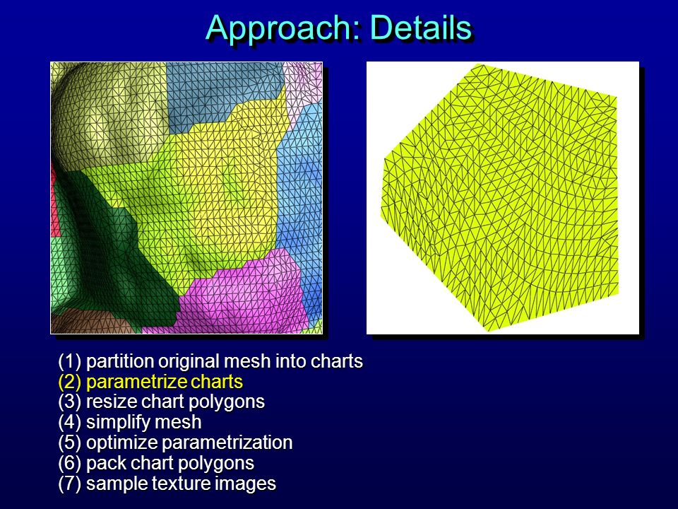 Approach: Details (1) partition original mesh into charts (2) parametrize charts (3) resize chart polygons (4) simplify mesh (5) optimize parametrization (6) pack chart polygons (7) sample texture images
