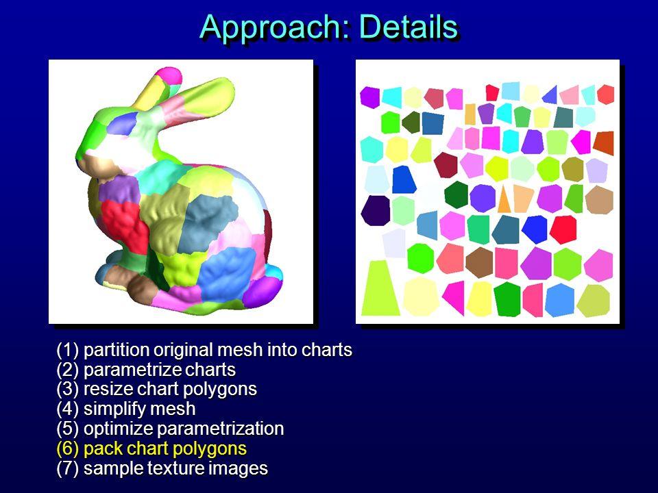 Approach: Details (1) partition original mesh into charts (2) parametrize charts (3) resize chart polygons (4) simplify mesh (5) optimize parametrizat