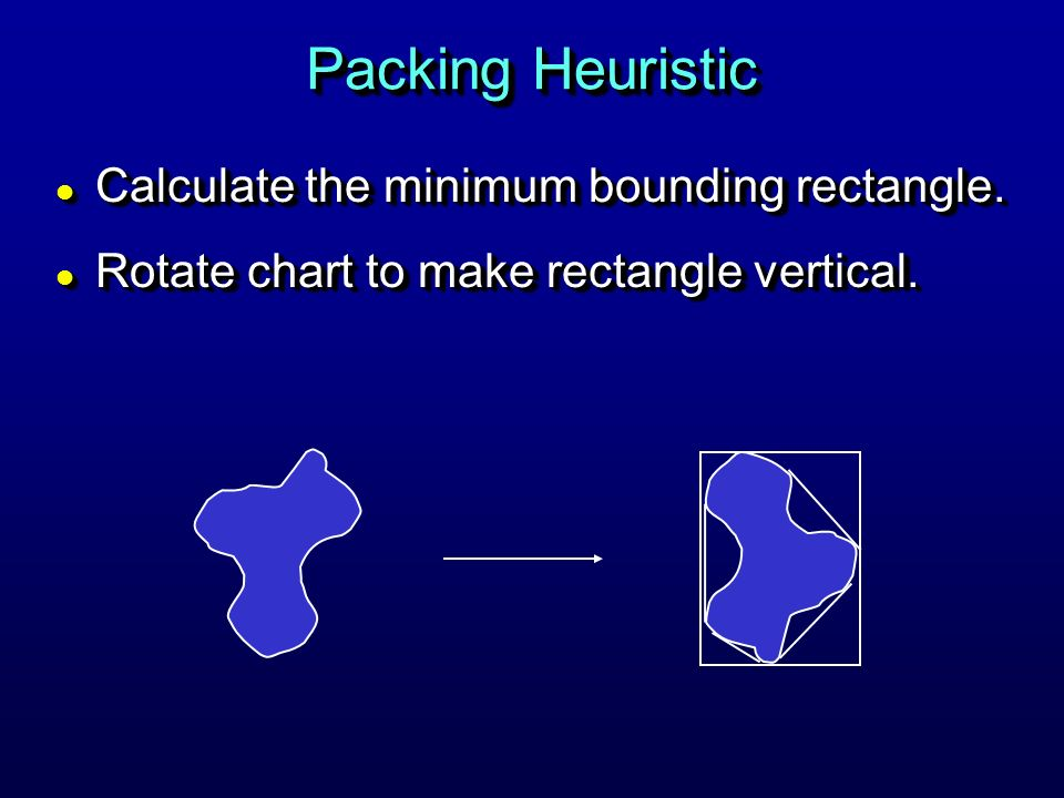 Packing Heuristic l Calculate the minimum bounding rectangle.