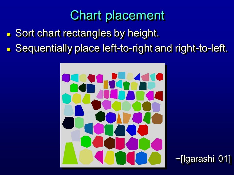 Chart placement l Sort chart rectangles by height. l Sequentially place left-to-right and right-to-left. l Sort chart rectangles by height. l Sequenti