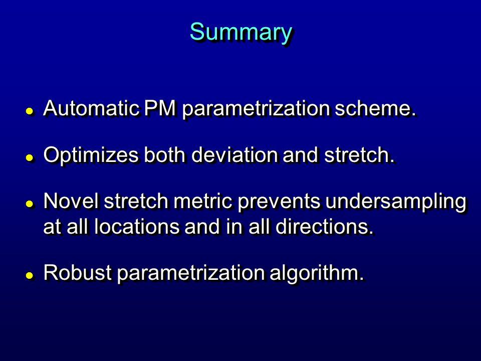SummarySummary l Automatic PM parametrization scheme.