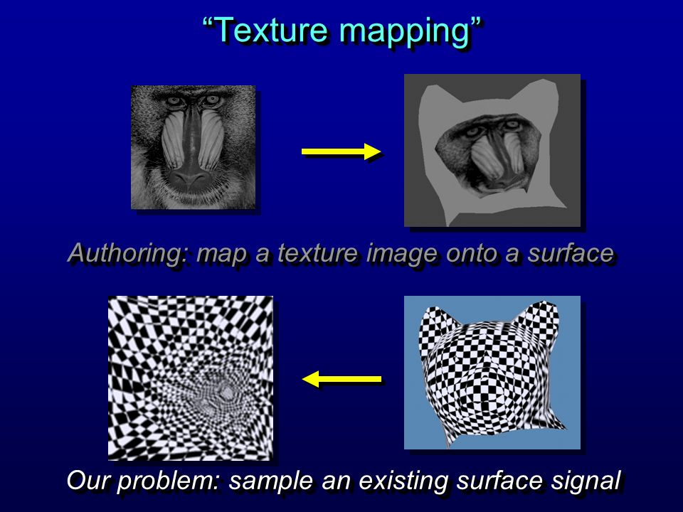 Texture mapping Authoring: map a texture image onto a surface Our problem: sample an existing surface signal