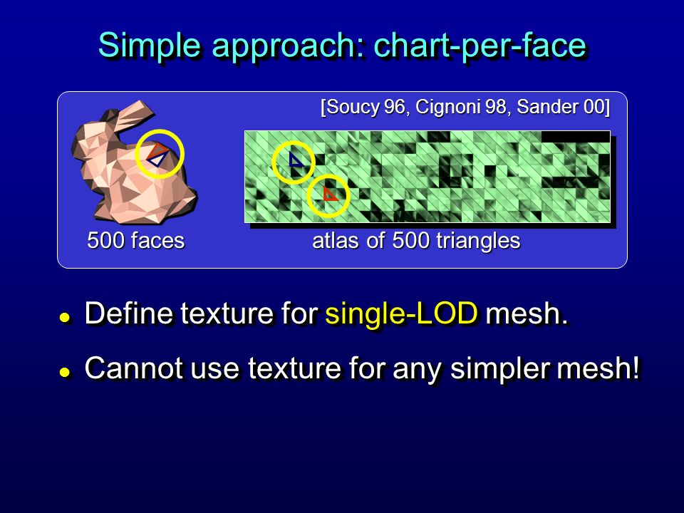 Simple approach: chart-per-face l Define texture for single-LOD mesh.