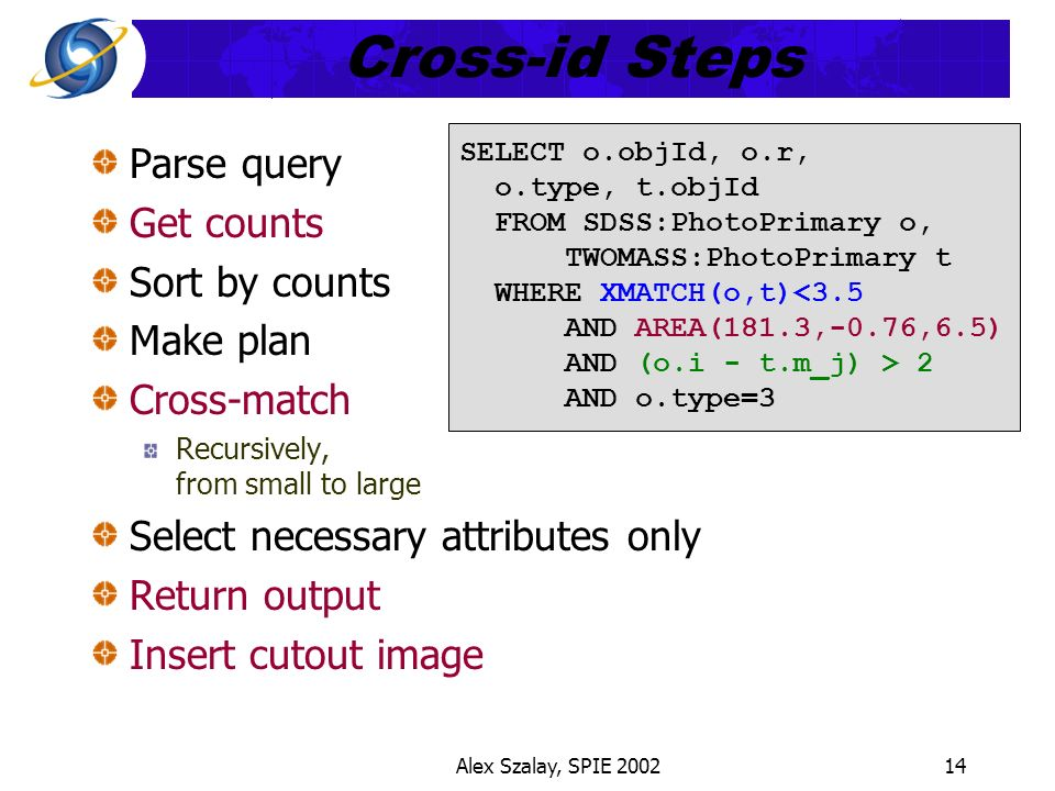 Alex Szalay, SPIE 200214 Cross-id Steps Parse query Get counts Sort by counts Make plan Cross-match Recursively, from small to large Select necessary attributes only Return output Insert cutout image SELECT o.objId, o.r, o.type, t.objId FROM SDSS:PhotoPrimary o, TWOMASS:PhotoPrimary t WHERE XMATCH(o,t)<3.5 AND AREA(181.3,-0.76,6.5) AND (o.i - t.m_j) > 2 AND o.type=3