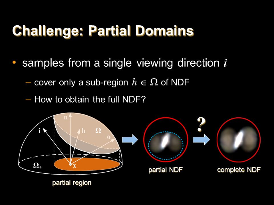 Challenge: Partial Domains samples from a single viewing direction i – cover only a sub-region h Ω of NDF – How to obtain the full NDF? partial region