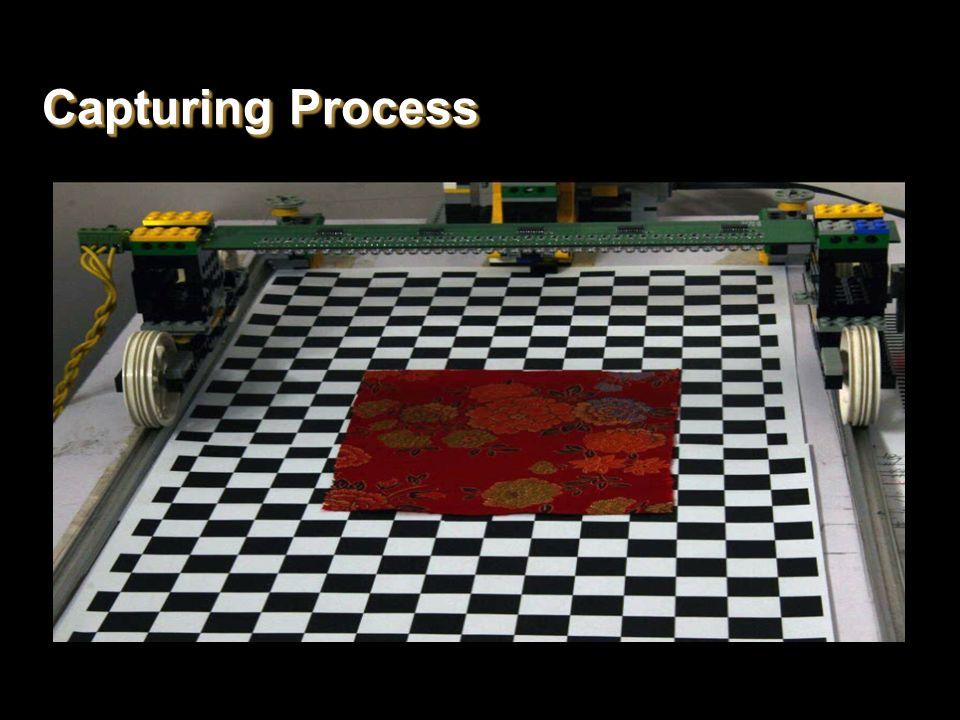 Capturing Process