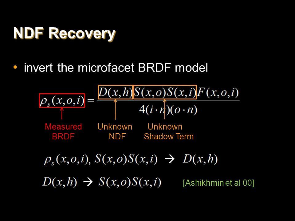 NDF Recovery invert the microfacet BRDF model [Ashikhmin et al 00], Unknown NDF Shadow Term Measured BRDF