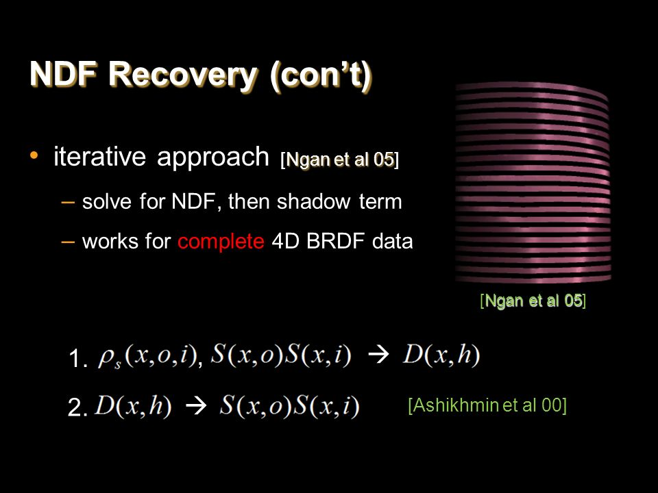NDF Recovery (cont) Ngan et al 05 iterative approach [Ngan et al 05] – solve for NDF, then shadow term – works for complete 4D BRDF data [Ashikhmin et