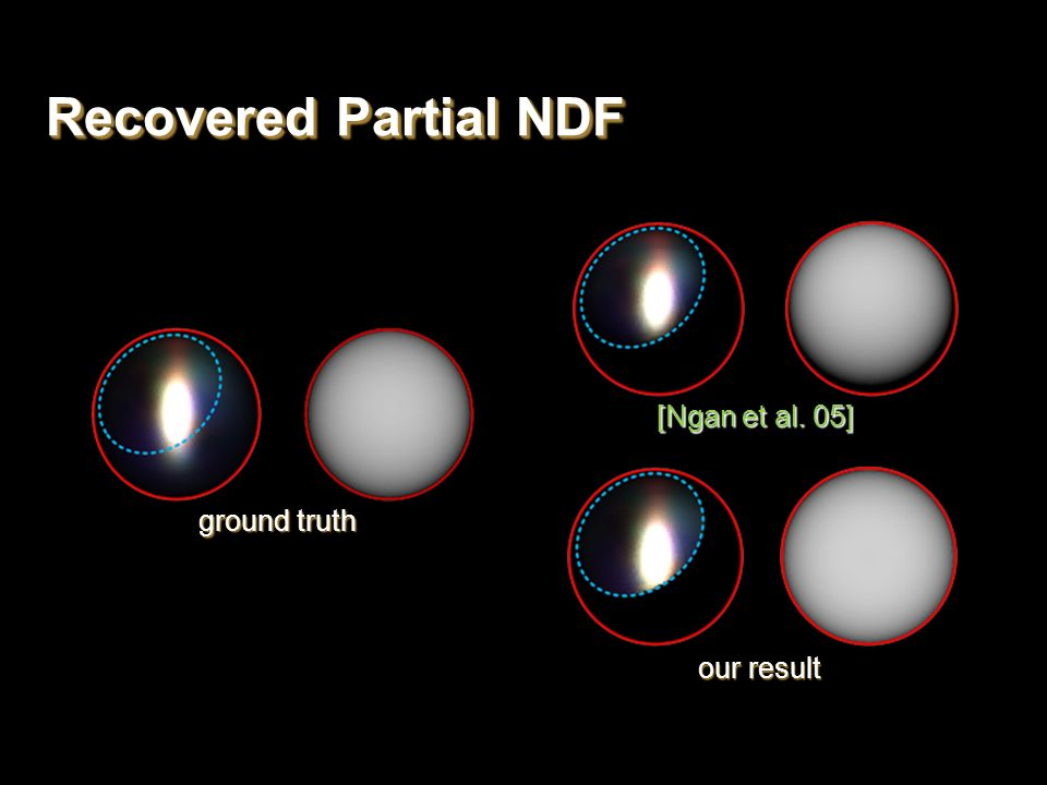 Recovered Partial NDF ground truth [Ngan et al. 05] our result