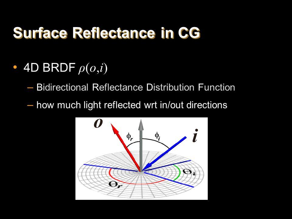 ComparisonComparison isotropic Ward model anisotropic Ward model ground truth our model