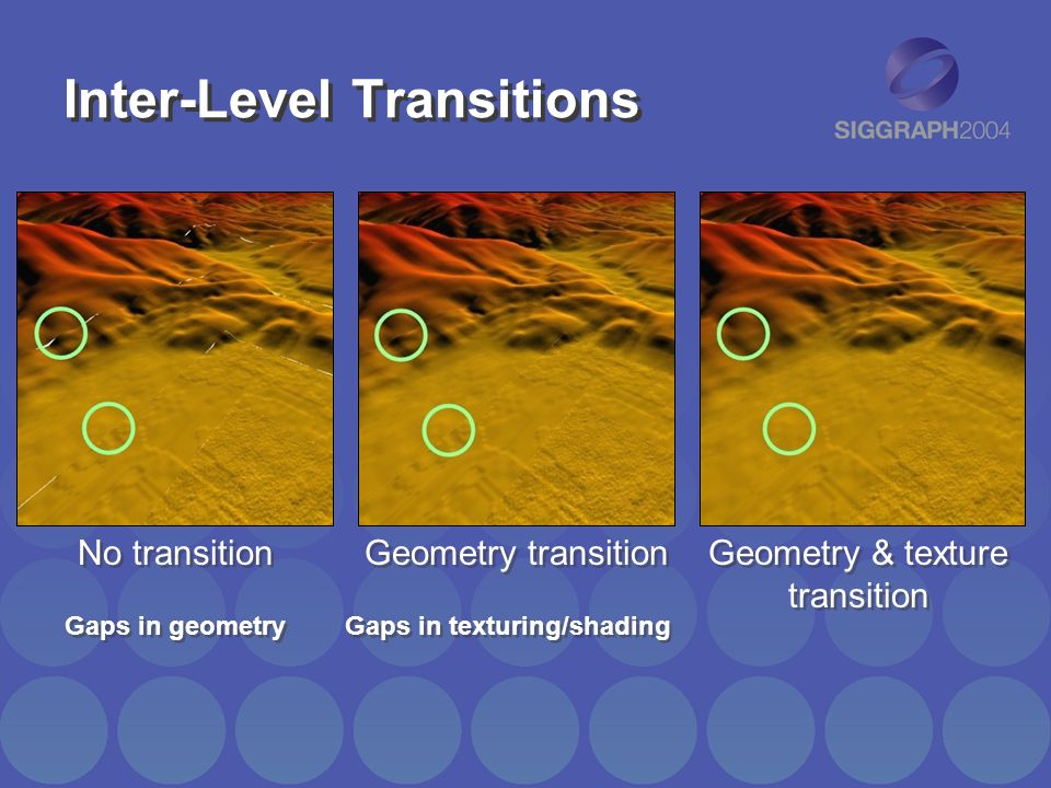Inter-Level Transitions No transition Geometry transition Geometry & texture transition Gaps in geometry Gaps in texturing/shading