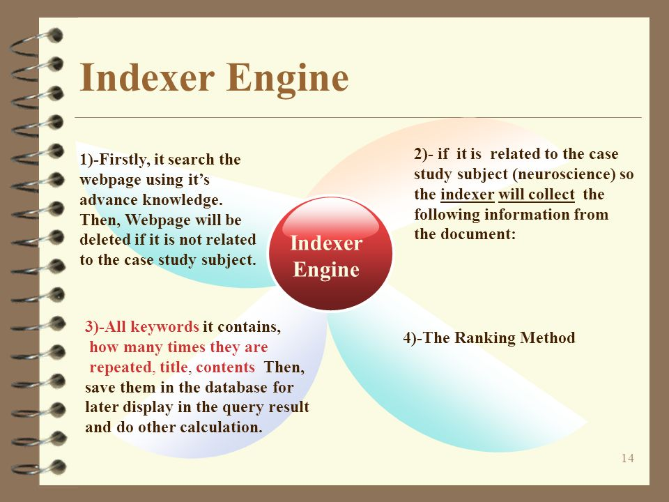 14 Indexer Engine Indexer Engine 4)-The Ranking Method 1)-Firstly, it search the webpage using its advance knowledge.