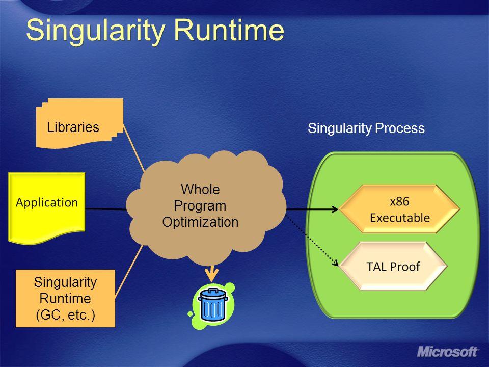 Singularity Runtime Libraries Singularity Runtime (GC, etc.) Singularity Process Whole Program Optimization