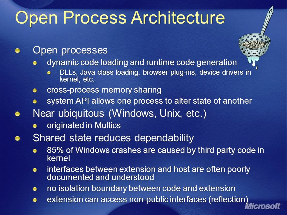 Open Process Architecture Open processes dynamic code loading and runtime code generation DLLs, Java class loading, browser plug-ins, device drivers in kernel, etc.