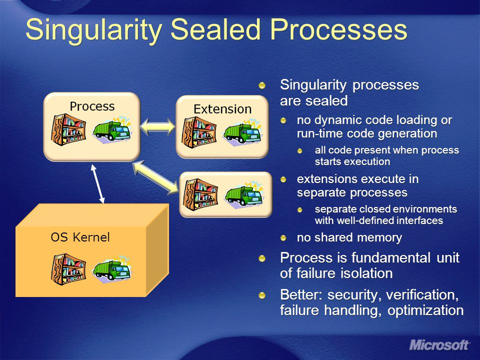 Singularity Sealed Processes OS Kernel Singularity processes are sealed no dynamic code loading or run-time code generation all code present when process starts execution extensions execute in separate processes separate closed environments with well-defined interfaces no shared memory Process is fundamental unit of failure isolation Better: security, verification, failure handling, optimization
