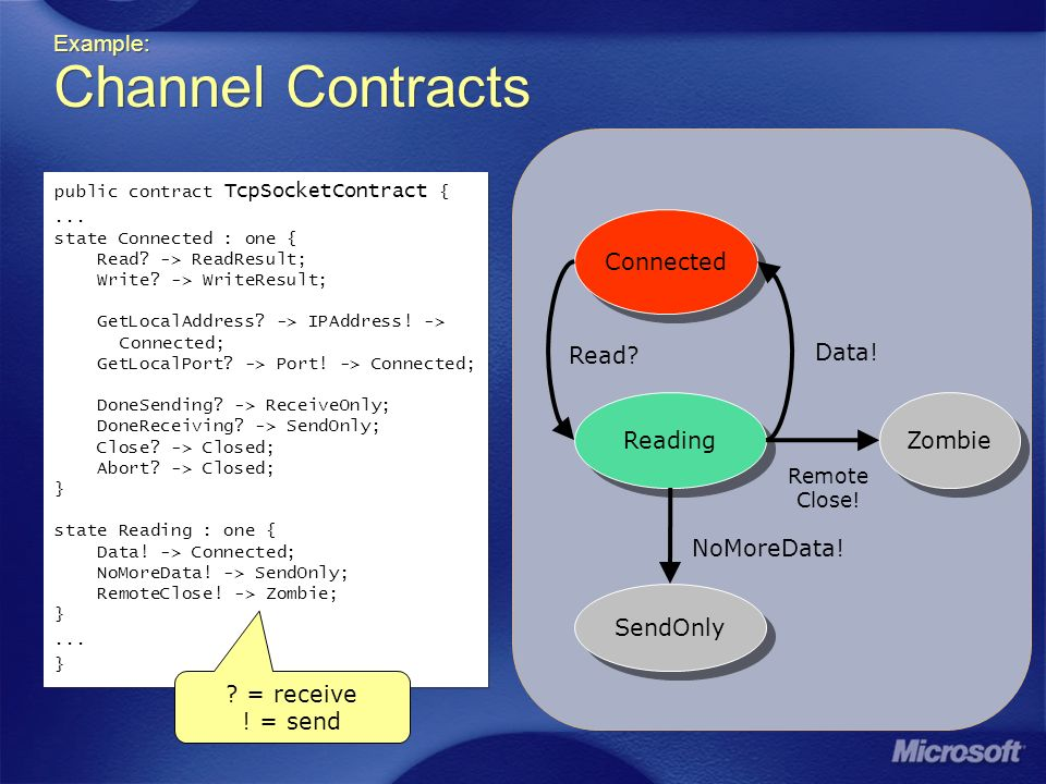 Example: Channel Contracts public contract TcpSocketContract {...