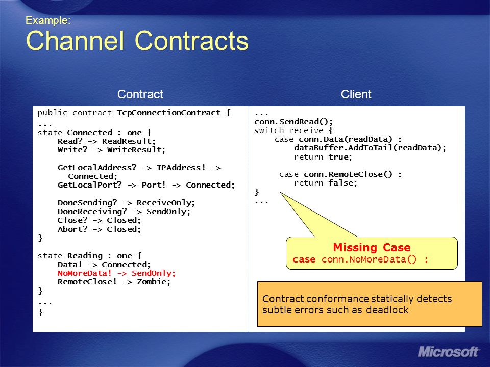 Example: Channel Contracts...