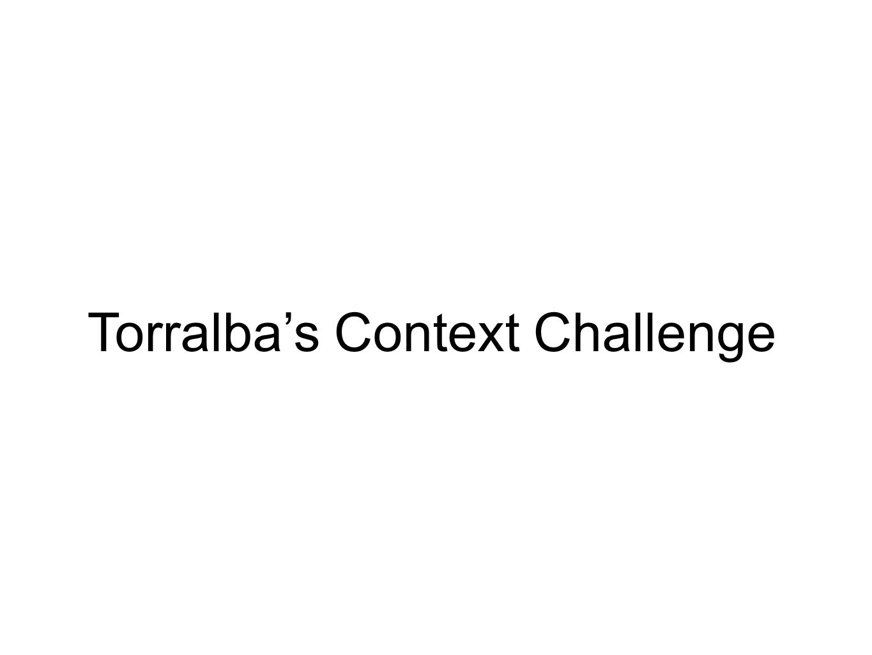 Torralbas Context Challenge