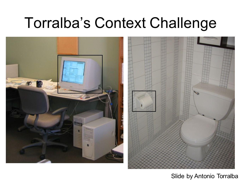 Torralbas Context Challenge Chance ~ 1/30000 Slide by Antonio Torralba