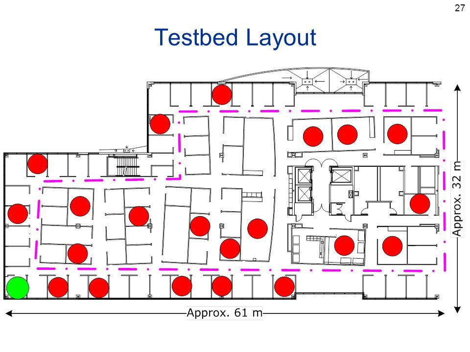 27 Testbed Layout