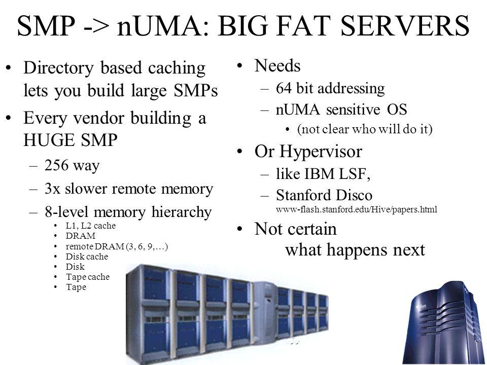 Gray @ Nortel 20 April 1999 SMP -> nUMA: BIG FAT SERVERS Directory based caching lets you build large SMPs Every vendor building a HUGE SMP –256 way –