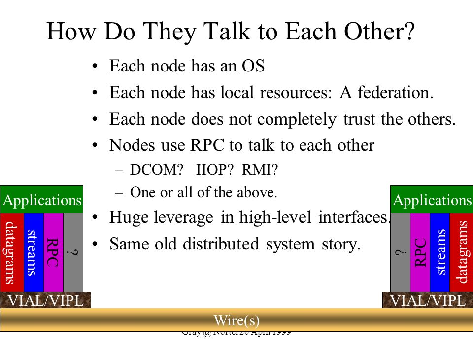 Gray @ Nortel 20 April 1999 How Do They Talk to Each Other? Each node has an OS Each node has local resources: A federation. Each node does not comple