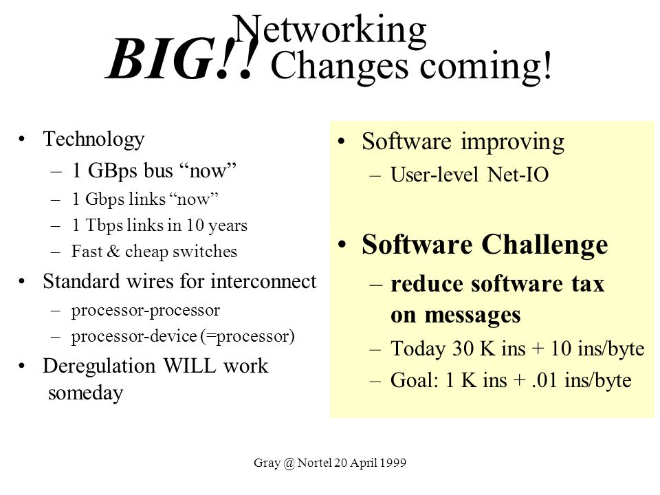 Gray @ Nortel 20 April 1999 Software improving –User-level Net-IO Software Challenge –reduce software tax on messages –Today 30 K ins + 10 ins/byte –G