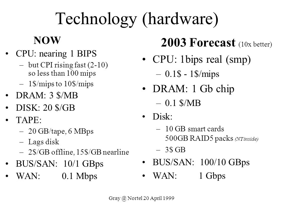 Gray @ Nortel 20 April 1999 Microsoft SAN Infrastructure WinSock Direct Path 110 MBps (thats B not b) 10% cpu (not 200%) Network faster than most IO attachments IP Winsock AFD App MsAfd U K TCP NDIS MiniPort HW AFD Winsock App MsAfd U K TCP NDIS MiniPort HW IP HwSPI Switch VIA